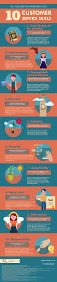 infographic how to win at customer service rhubarb fool multi infographic how to win at customer service
