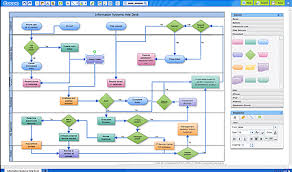 top web apps   online applicationscacoo   create diagrams online