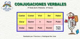 Conjugaciones de verbos