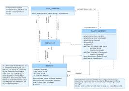 best images of visio uml diagram software   erp system    visio uml class diagram