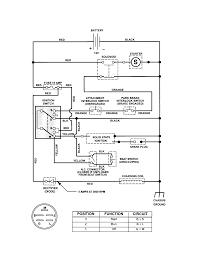 john deere cts wiring diagram john wiring diagrams john deere sx75 wiring diagram warn winch solenoid wiring diagram