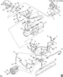 repair gmc fuel rail diagram gmc image wiring diagram and 99 chevy s10 wiring diagram 99 wiring diagrams furthermore fuel rail pressure sensor quick fix