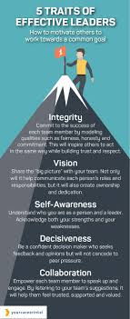 five traits of effective leaders your career intel five traits of effective leaders