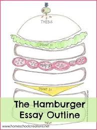 we paragraph and psychology today on pinterest hamburger essay outline free writing tool printable to help children create strong essays with thesis