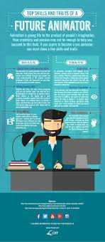 k animation top skills and traits of future animators k12 animation infographic