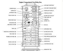2006 peterbilt 379 fuse panel diagram 2006 image 2006 milan wiring diagram 2006 wiring diagrams on 2006 peterbilt 379 fuse panel diagram