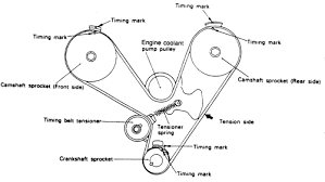 hyundai santro engine diagram hyundai wiring diagrams online