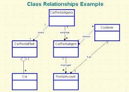 better class diagrams