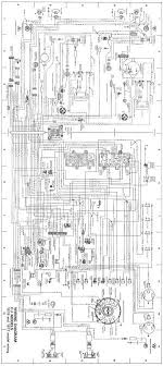 17 best images about jeep 4x ignition system jeep wiring diagrams 1976 and 1977 cj