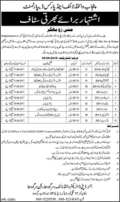 new jobs in punjab wild life and parks department  new jobs in punjab wild life and parks department 28 2017