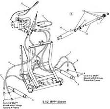 western plow wiring diagram chevy images western ultramount plow wiring diagram chevy xwired