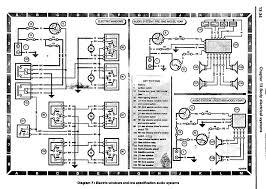 240sx stereo wiring diagram wiring diagram and hernes 1994 cherokee radio wiring diagram jodebal 1990 nissan 240sx