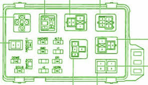 2009 chevy express fuse box diagram 2009 image 2005 saturn ion door diagram wiring diagram for car engine on 2009 chevy express fuse box