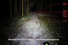 <b>Фонарь</b> передний <b>SANGUAN SG</b>-<b>K21</b> 2000lm купить в Москве ...