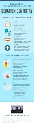 17 best ideas about dental images dental pictures sedation dentistry can be a great idea for those who experience dental anxiety as well as