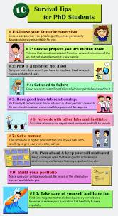 survival tips for phd students scientific n magazine infobox by kong yink heay