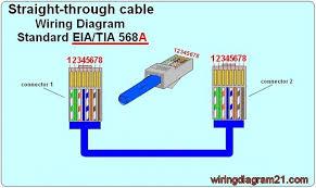 rj pinout diagram rj image wiring diagram rj45 ethernet cable wiring diagram house electrical wiring diagram on rj45 pinout diagram