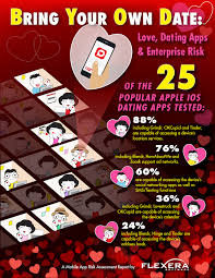 Valentine infographic    iphone apps     Valentine