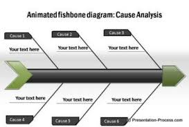 blank fishbone diagram   wedocableblank fishbone diagram template powerpoint