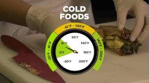 nyc food protection course online   buyerpricer comny food protection course answers  inform nyc business  food safety  temperature and time