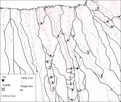 a conceptual model for the representation of landforms using ...