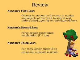 Image result for :daily examples of Newton's laws of motion-I,