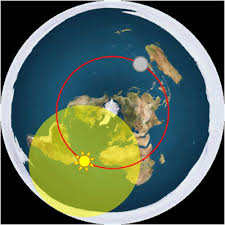Image result for flat earth sun
