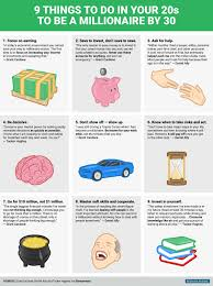 want to be a millionaire by start planning early infographic click to enlarge