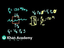 Buoyant force example problems edited (video) | Khan Academy