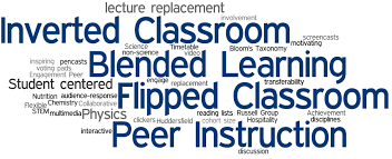 Image result for flipped classroom