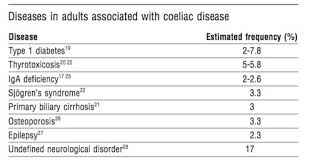 Parkinson disease research paper
