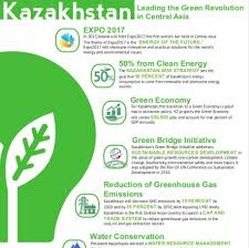 green energy mission to the un