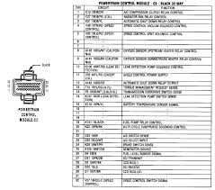 2001 dodge dakota radio wiring diagram vehiclepad 2001 dodge ram 3500 stereo wiring diagram wiring diagram and hernes