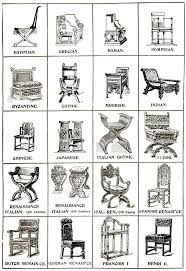 1000 images about furniture and design on pinterest furniture style and shaker furniture ancient greek furniture