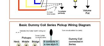 single coil pickup wiring diagram images wiring harness wiring diagram wiring