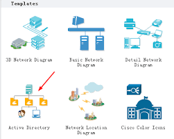 complete active directory guidedraw active directory