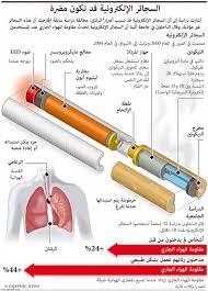 السجائر الإلكترونية.. نعمة أم نقمة؟ Images?q=tbn:ANd9GcTL-rHgZ08OLd-tdIrK78aFC8ToS4WlZkegTTsM36Ft2xGxle15DA