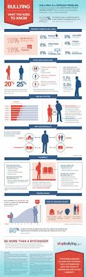 latest statistics about bullying how you can help infographic latest statistics about bullying how you can help infographic