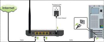 how to setup wireless router mode for the adsl router of v5 0 how to setup wireless router mode for the adsl router of v5 0