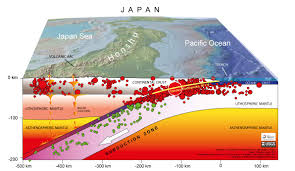 earthquake facts  amp  earthquake fantasy   most interesting files    earthquake facts  amp  earthquake fantasy