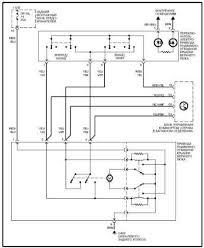Mercedes-Benz W140 | <b>Электропривод</b> откидного верха/<b>крышки</b> ...