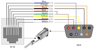 rs232 wiring diagram rs232 image wiring diagram rs232 rj45 wiring diagram wiring diagram schematics baudetails on rs232 wiring diagram