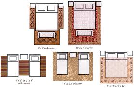 rugs living room nice: living room nice rug sizes also average size for living rooma rug