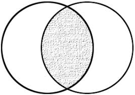 Image result for rectangle inscribed in a overlap of 2 circles