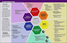 career path planning template template update234 com career path plan template