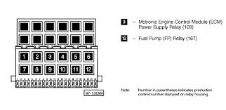 vw cabrio fuse panel diagram image vw cabrio fuse box diagram image details on 1999 vw cabrio fuse panel diagram