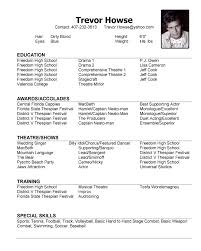 using professional resume templates from my ready made resume    using professional resume templates from my ready made resume builder qrihgv