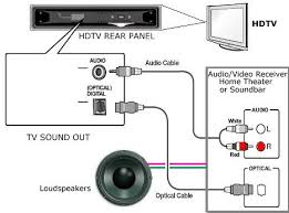 similiar av plugs wiring diagrams keywords rca audio plug wiring diagram rca automotive wiring diagram
