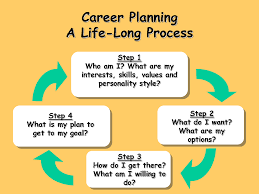 developing your career the testers edge page 2 career planning steps