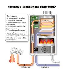 wiring diagram for a hot water heater thermostat wiring electric water heater thermostat wiring diagram solidfonts on wiring diagram for a hot water heater thermostat